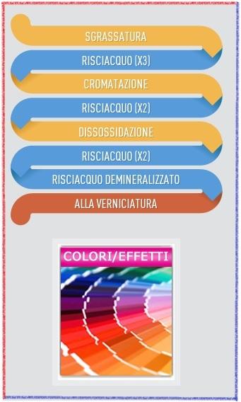 verniciatura-cosmai design srl-cosmai infissi